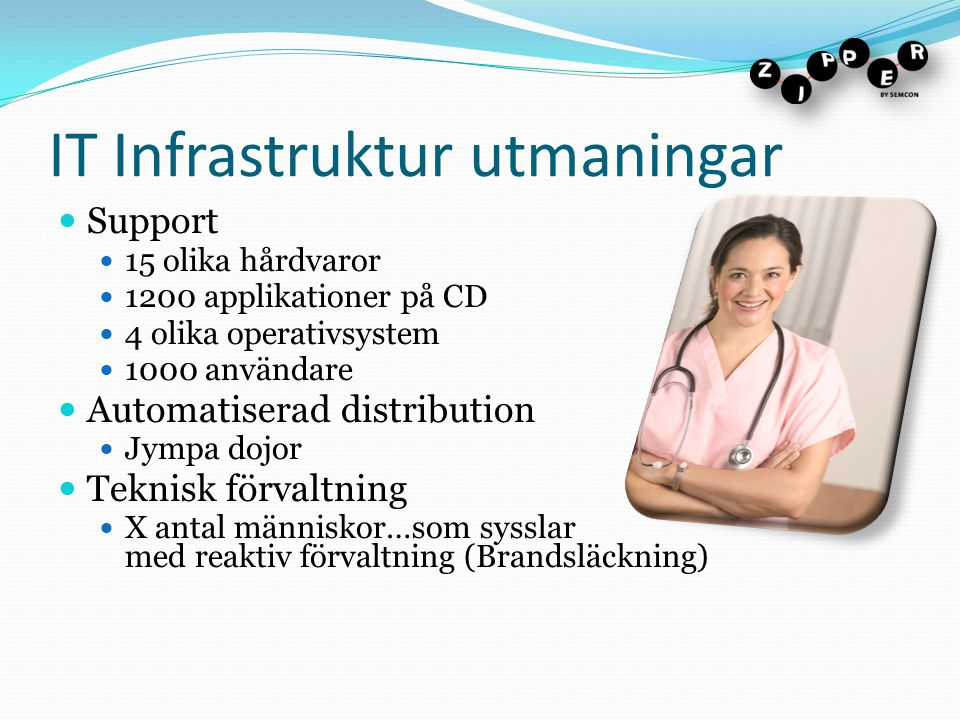 IT Infrastruktur utmaningar