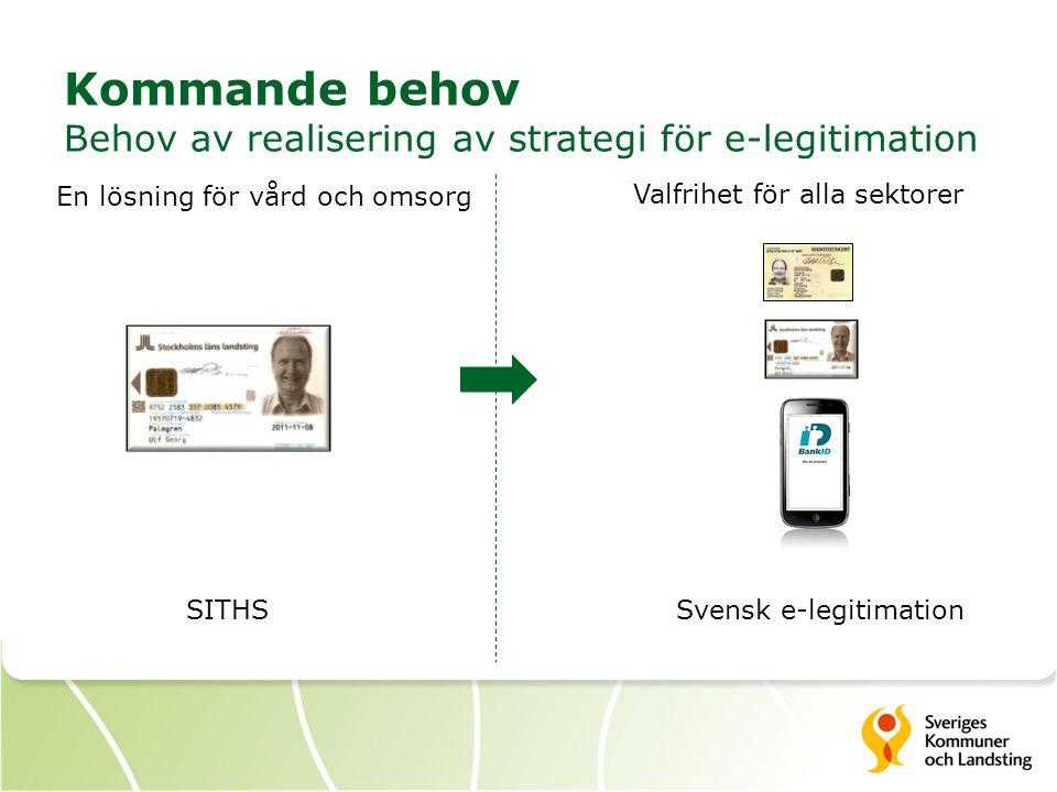 Kommande behov Behov av realisering av strategi för e-legitimation