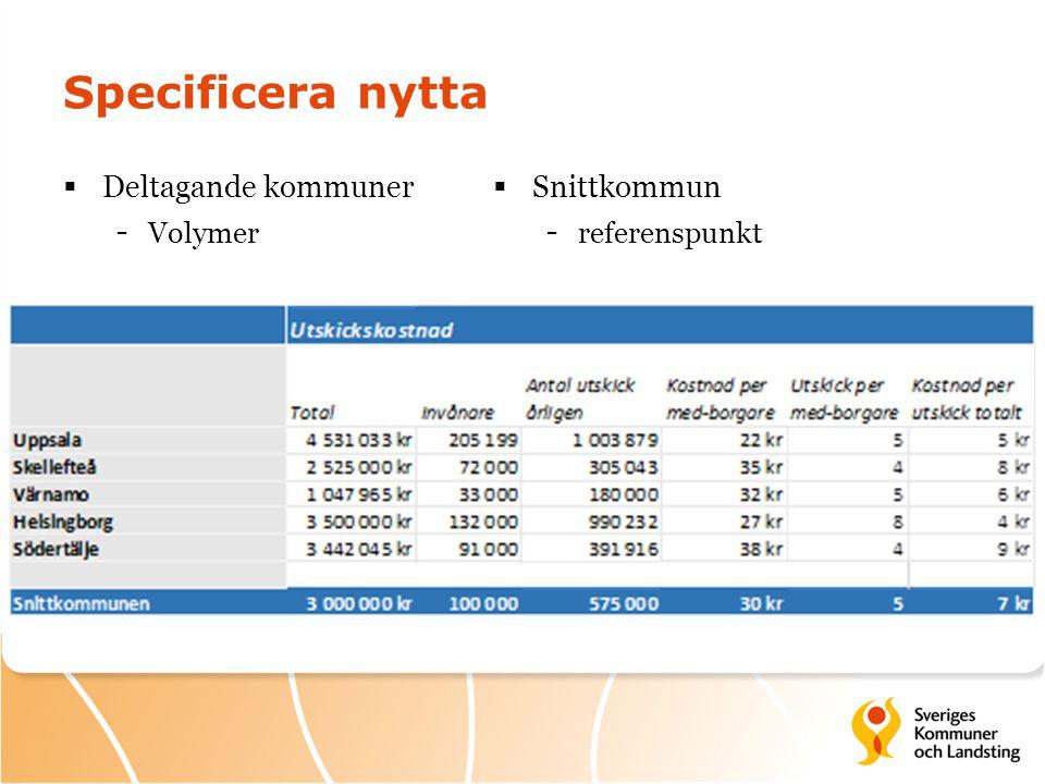 Specificera nytta Deltagande kommuner Snittkommun Volymer