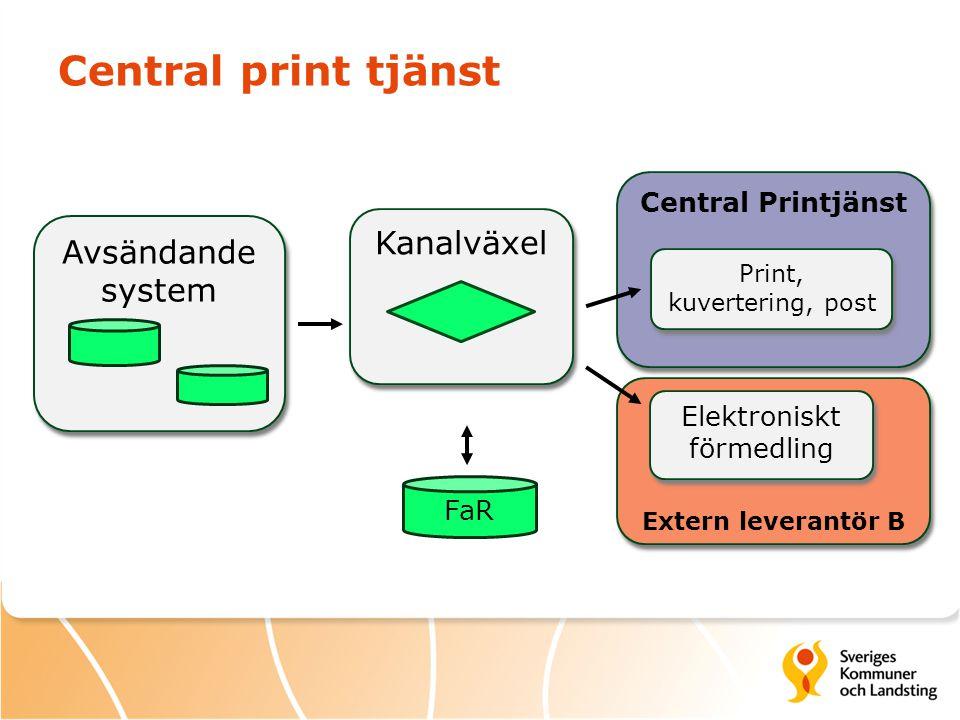 Central print tjänst Kanalväxel Avsändande system Central Printjänst