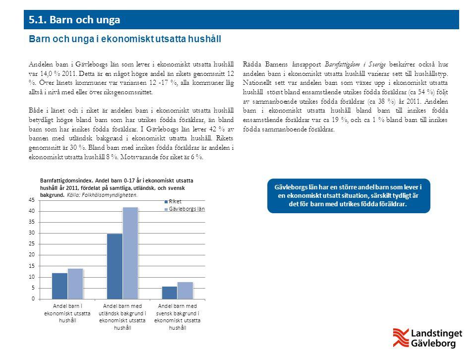 5.1. Barn och unga Barn och unga i ekonomiskt utsatta hushåll
