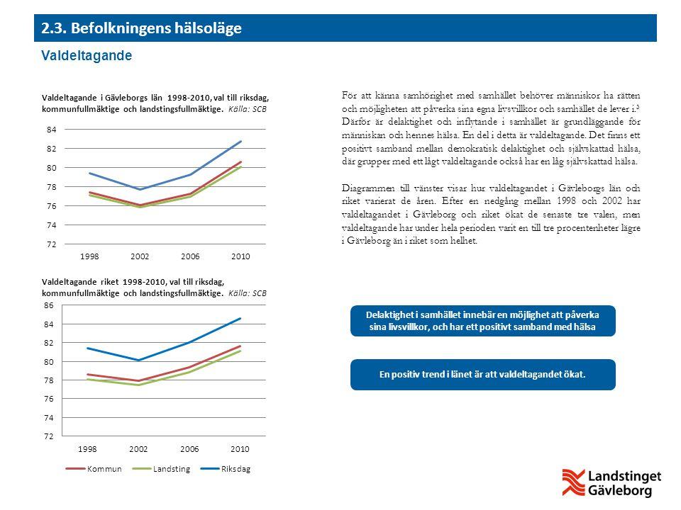 En positiv trend i länet är att valdeltagandet ökat.