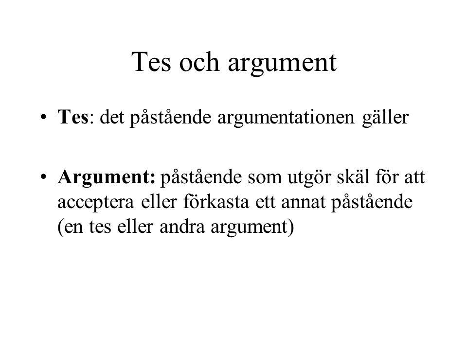 Tes och argument Tes: det påstående argumentationen gäller
