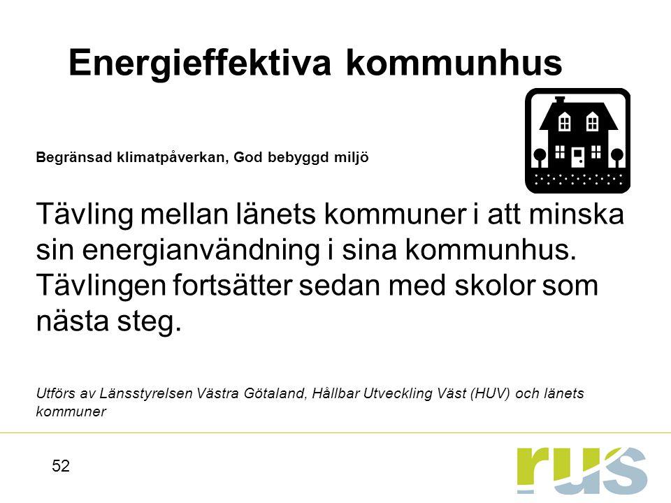 Energieffektiva kommunhus
