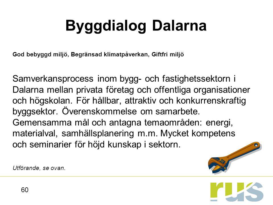 Byggdialog Dalarna God bebyggd miljö, Begränsad klimatpåverkan, Giftfri miljö.