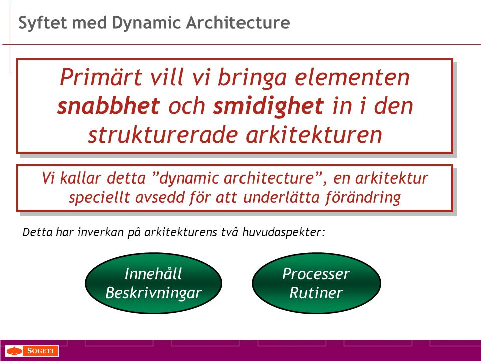 Syftet med Dynamic Architecture