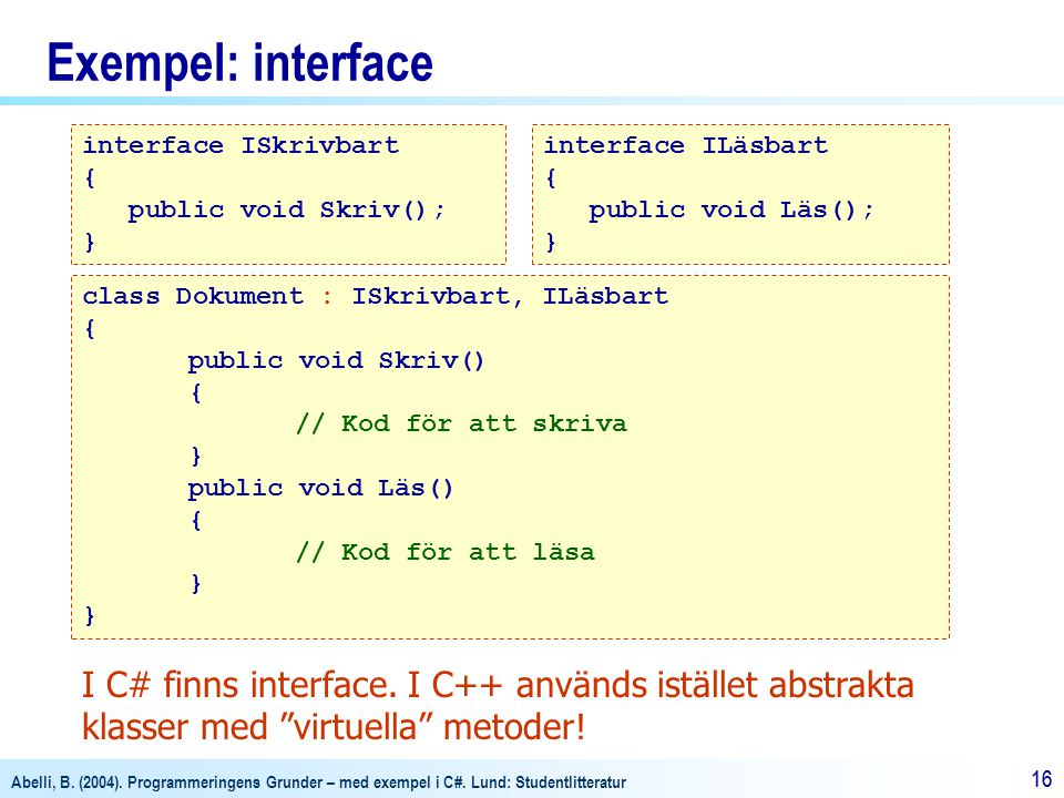 Exempel: interface interface ISkrivbart. { public void Skriv(); } interface ILäsbart. { public void Läs();