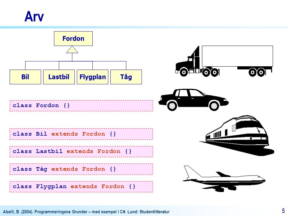 Arv Fordon Bil Lastbil Flygplan Tåg class Fordon {}