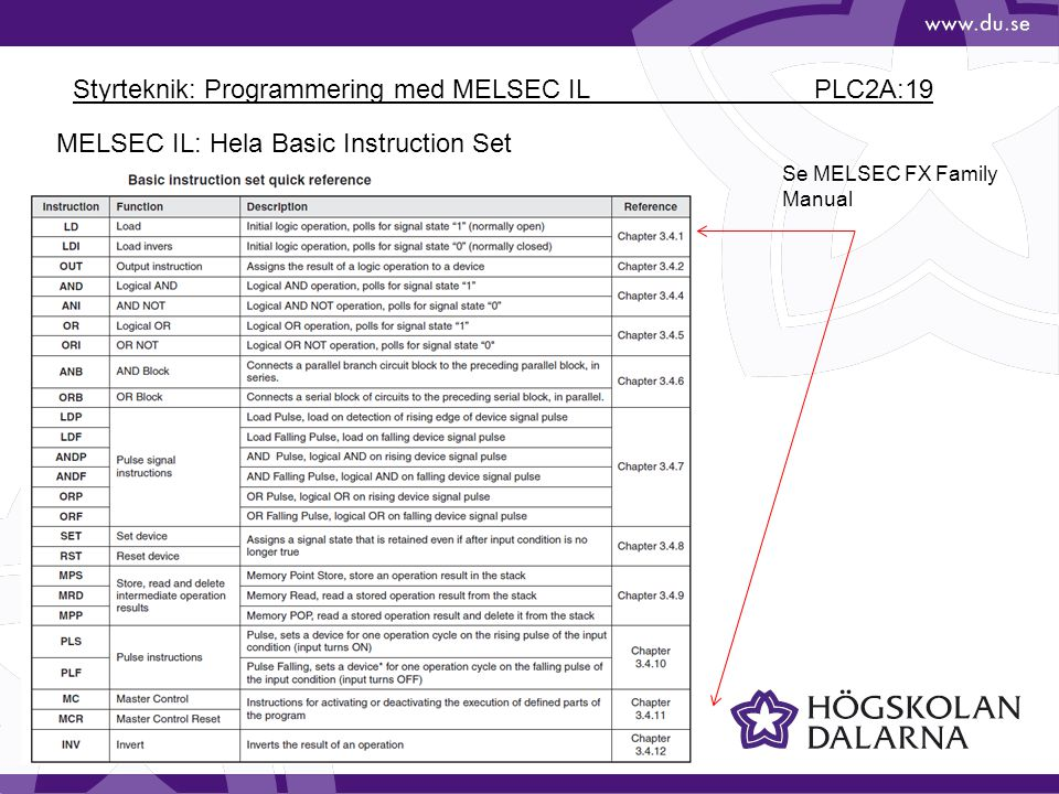 Styrteknik: Programmering med MELSEC IL PLC2A:19