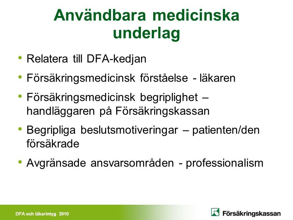 Användbara medicinska underlag