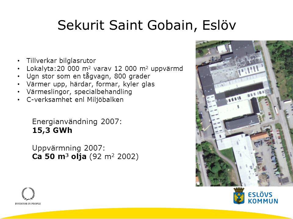 Sekurit Saint Gobain, Eslöv