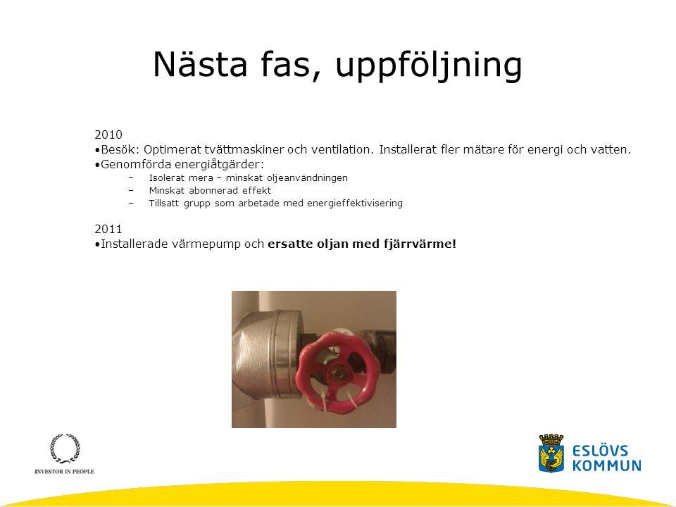 Nästa fas, uppföljning 2010. Besök: Optimerat tvättmaskiner och ventilation. Installerat fler mätare för energi och vatten.