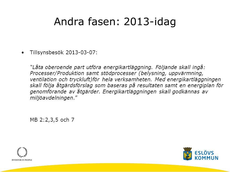 Andra fasen: 2013-idag Tillsynsbesök 2013-03-07: