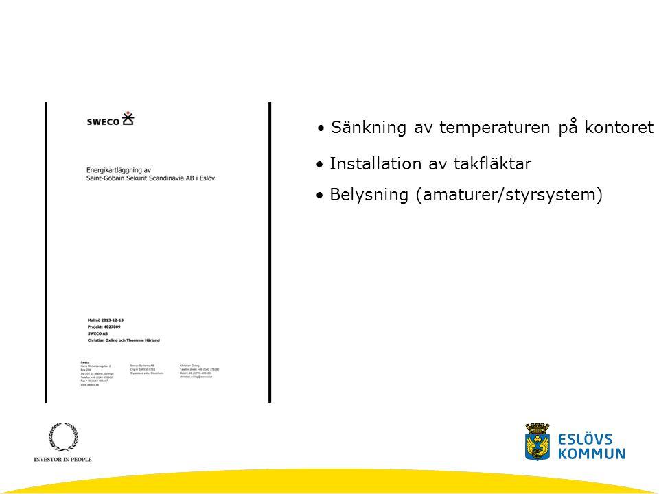 Sänkning av temperaturen på kontoret