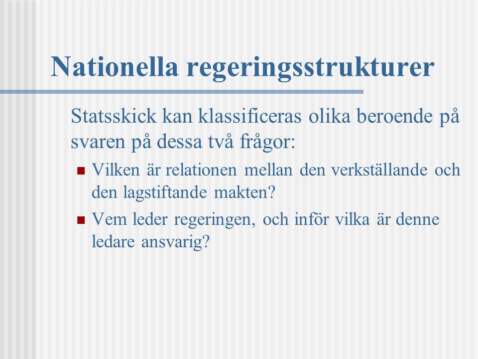 Nationella regeringsstrukturer