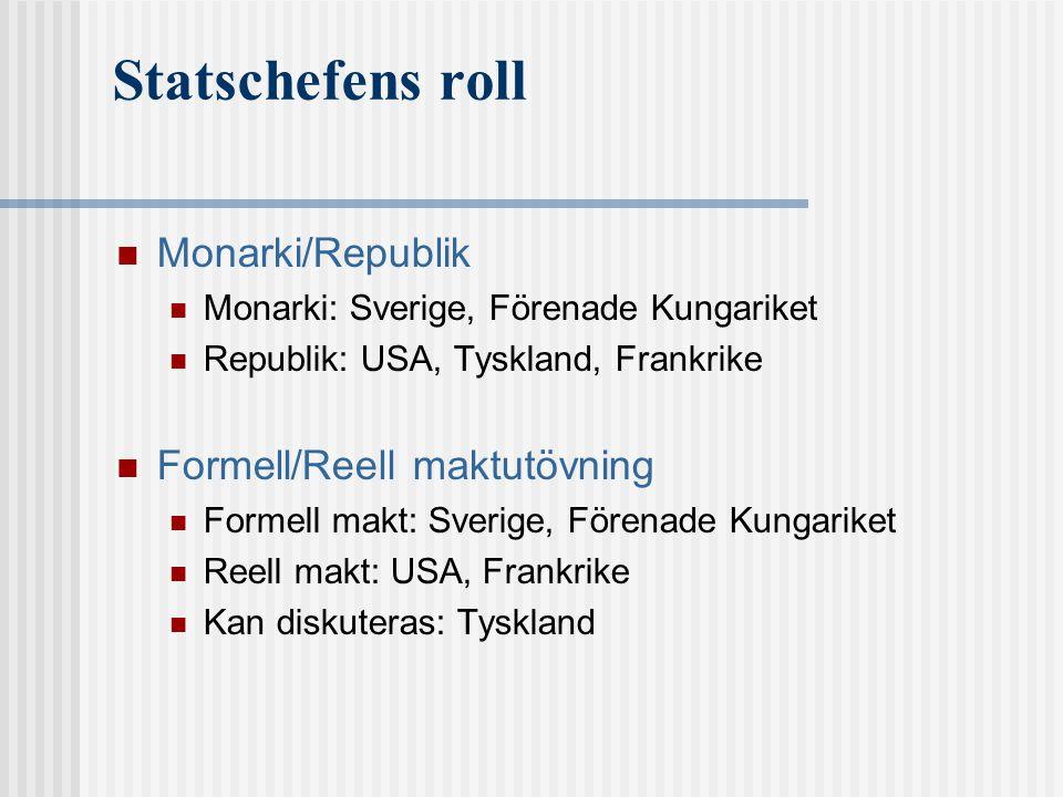 Statschefens roll Monarki/Republik Formell/Reell maktutövning