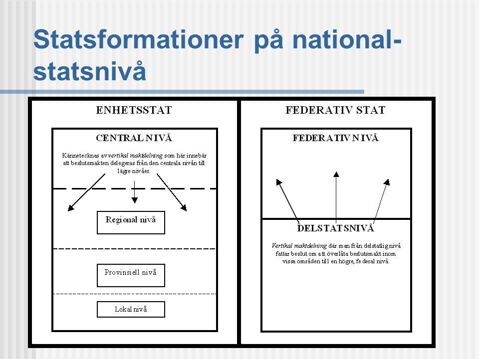 Statsformationer på national-statsnivå