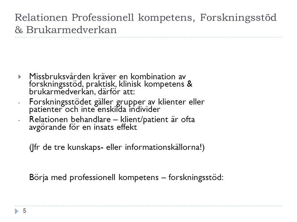 Relationen Professionell kompetens, Forskningsstöd & Brukarmedverkan