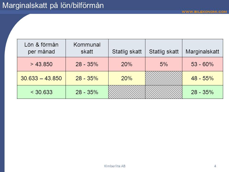Marginalskatt på lön/bilförmån