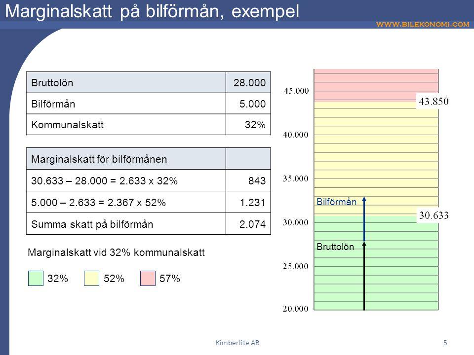 Marginalskatt på bilförmån, exempel
