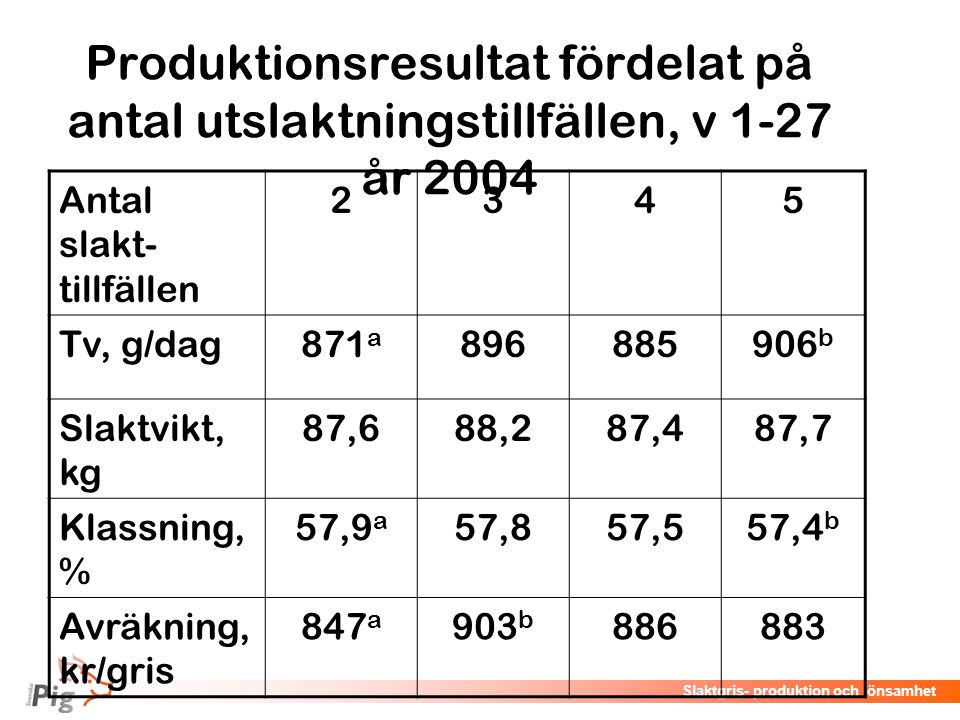 Produktionsresultat fördelat på antal utslaktningstillfällen, v 1-27 år 2004