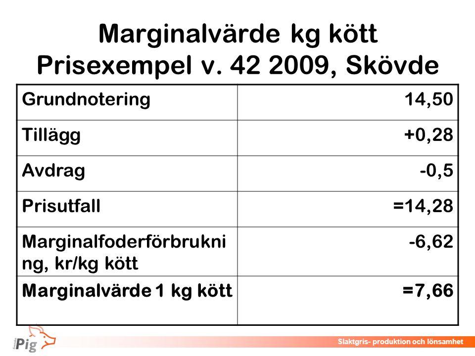 Marginalvärde kg kött Prisexempel v. 42 2009, Skövde