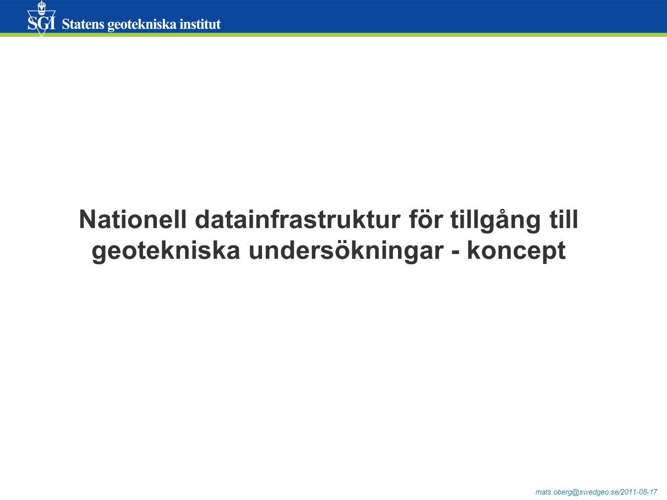 Nationell datainfrastruktur för tillgång till geotekniska undersökningar - koncept