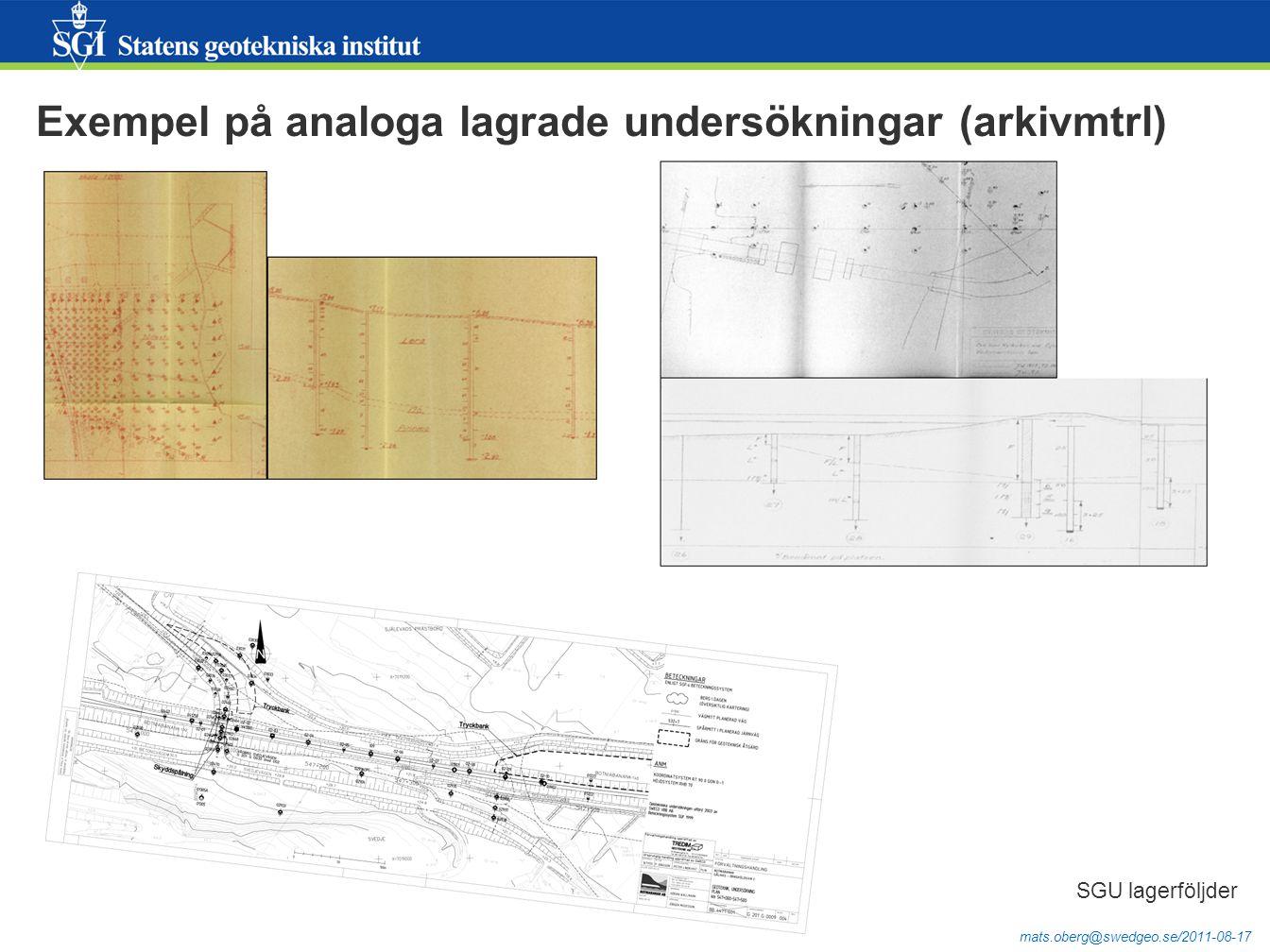Exempel på analoga lagrade undersökningar (arkivmtrl)