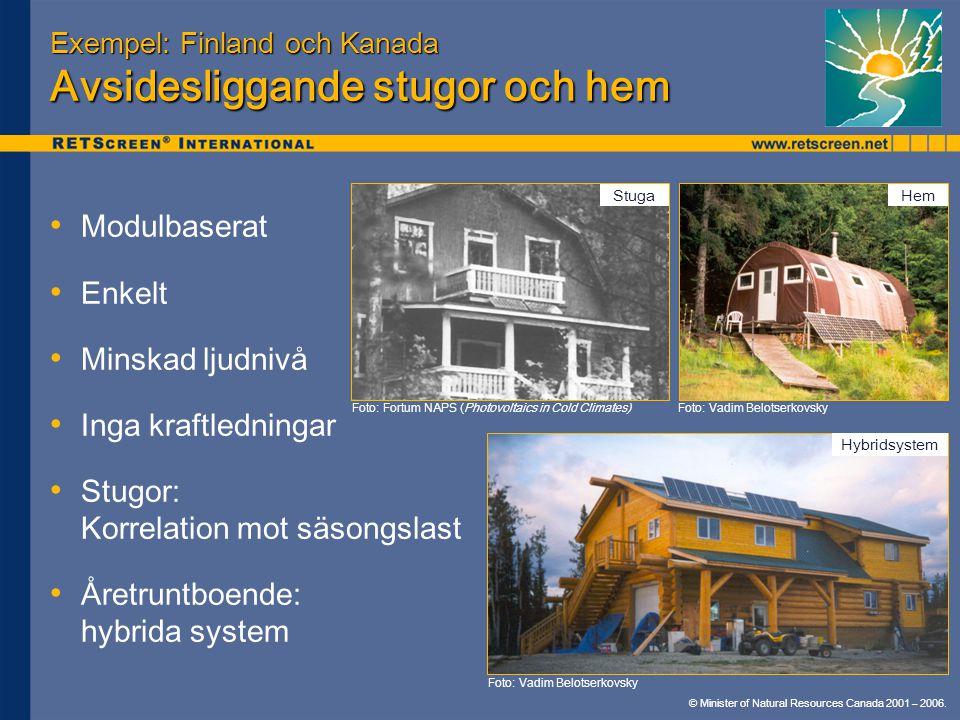 Exempel: Finland och Kanada Avsidesliggande stugor och hem
