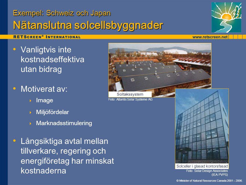 Exempel: Schweiz och Japan Nätanslutna solcellsbyggnader