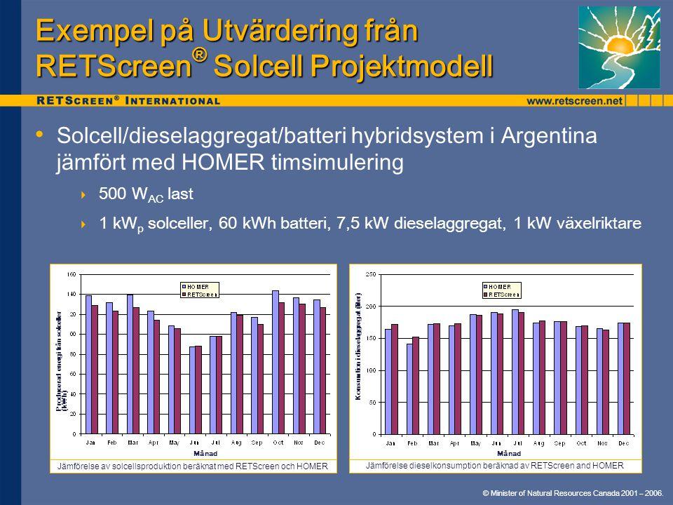 Exempel på Utvärdering från RETScreen® Solcell Projektmodell
