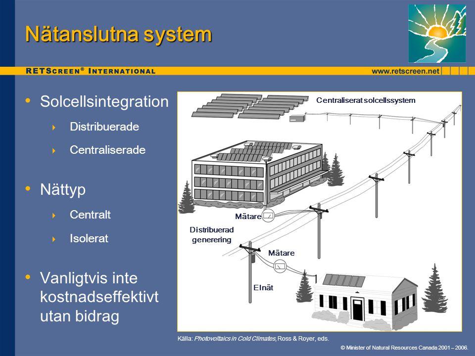 Nätanslutna system Solcellsintegration Nättyp