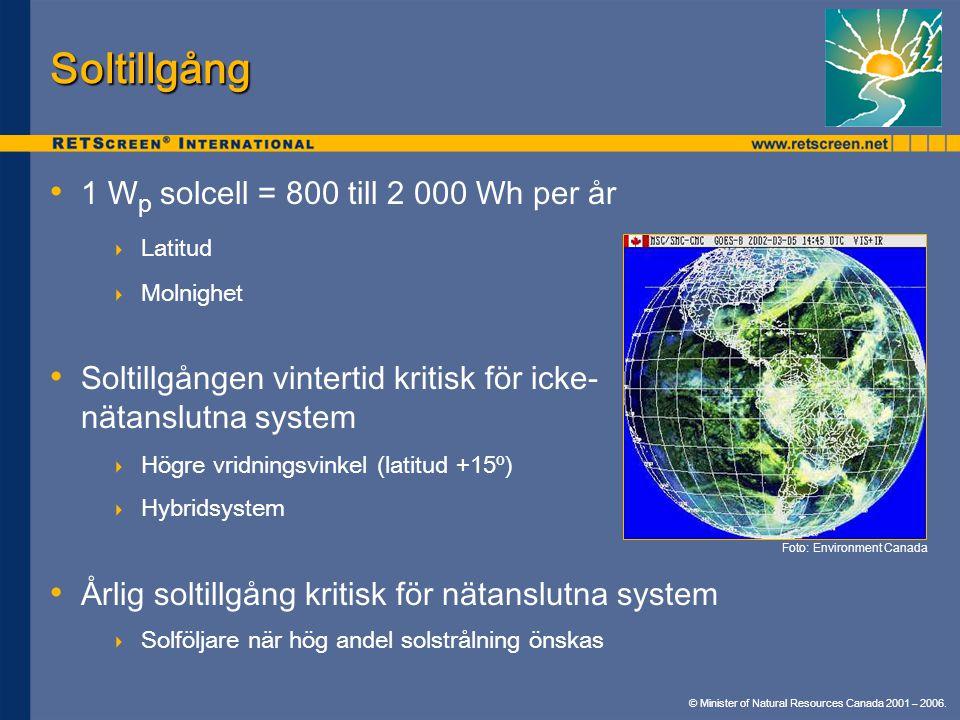Soltillgång 1 Wp solcell = 800 till 2 000 Wh per år