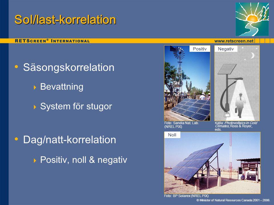 Sol/last-korrelation