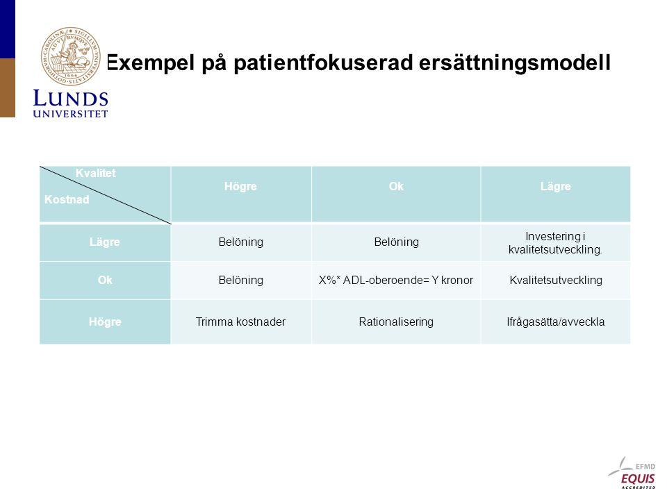 Exempel på patientfokuserad ersättningsmodell