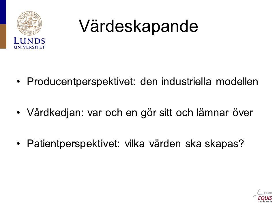 Värdeskapande Producentperspektivet: den industriella modellen