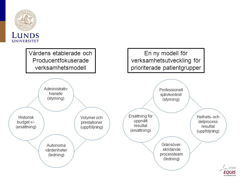 Vårdens etablerade och Producentfokuserade verksamhetsmodell