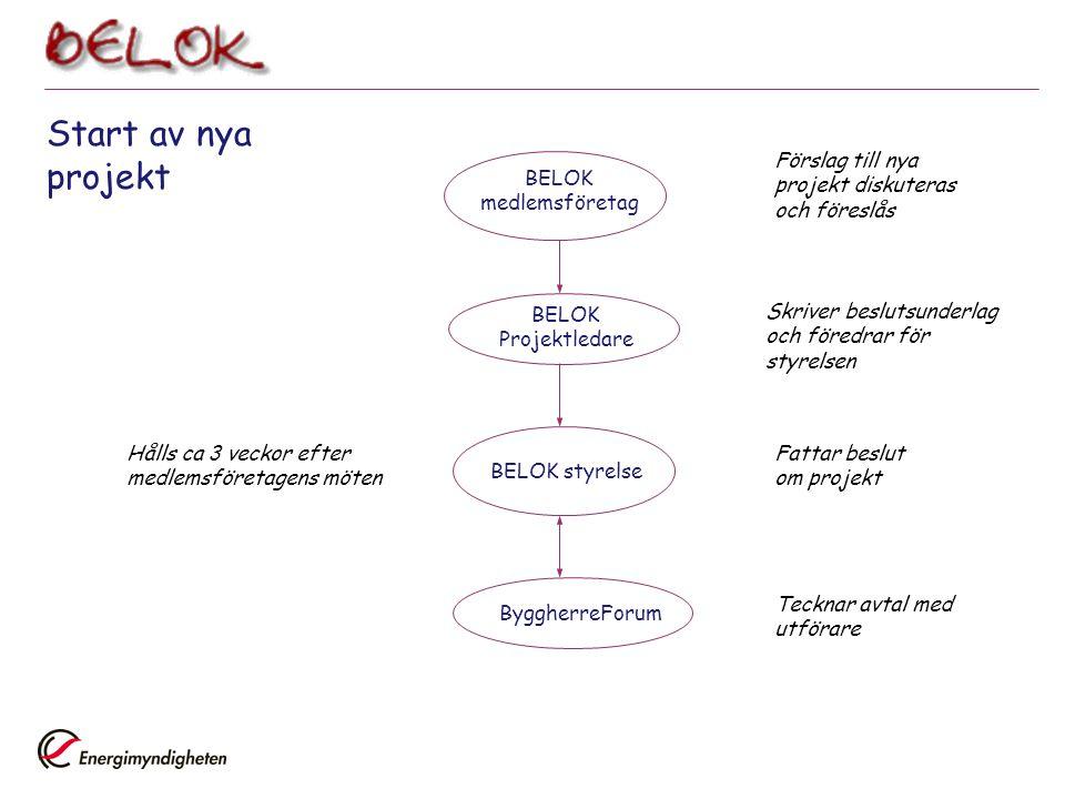 Start av nya projekt BELOK medlemsföretag