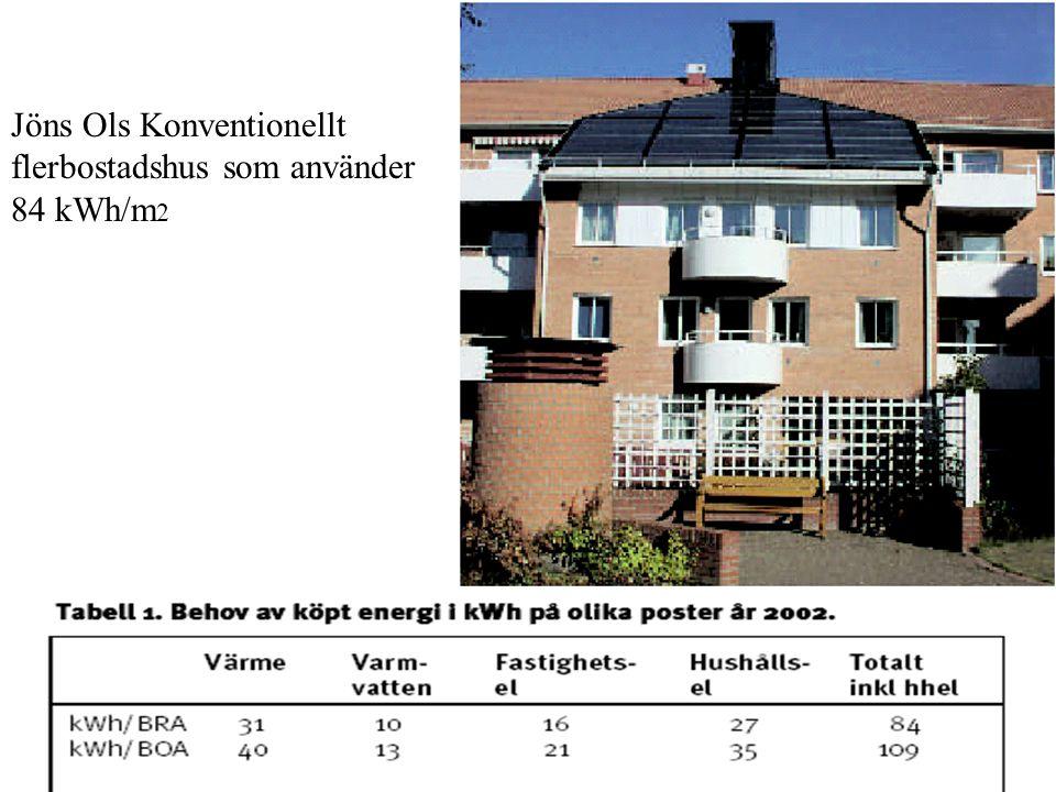 Jöns Ols Konventionellt flerbostadshus som använder 84 kWh/m2