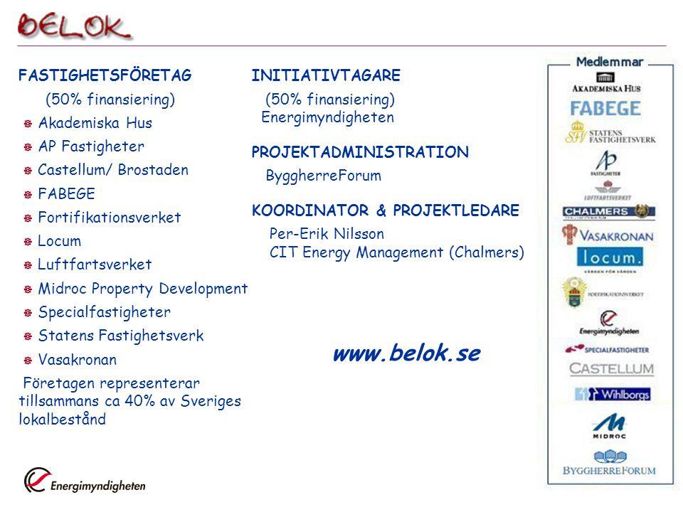 www.belok.se FASTIGHETSFÖRETAG (50% finansiering)  Akademiska Hus