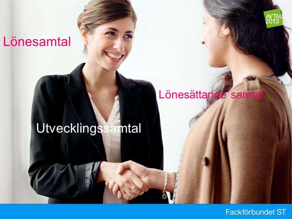 Lönesamtal Utvecklingssamtal Lönesättande samtal