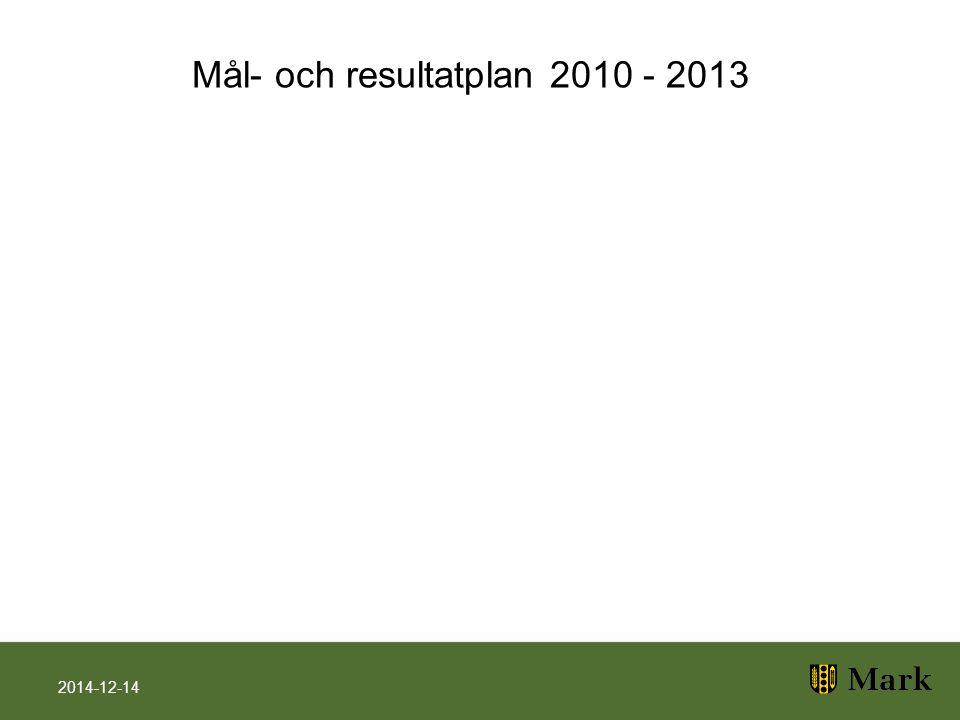 Mål- och resultatplan 2010 - 2013