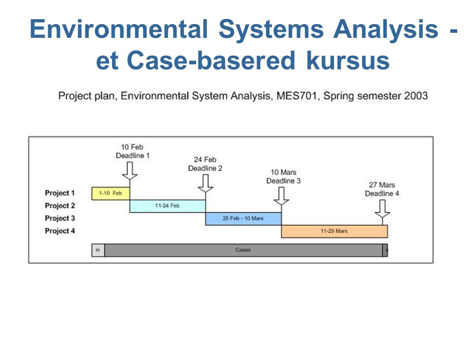 Environmental Systems Analysis - et Case-basered kursus