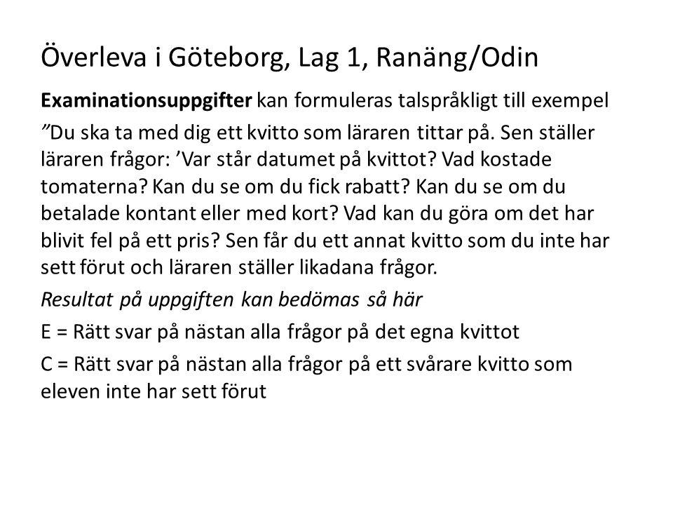 Överleva i Göteborg, Lag 1, Ranäng/Odin