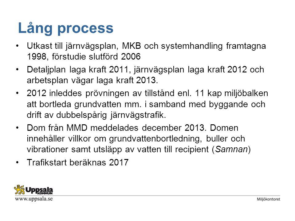 Lång process Utkast till järnvägsplan, MKB och systemhandling framtagna 1998, förstudie slutförd 2006.