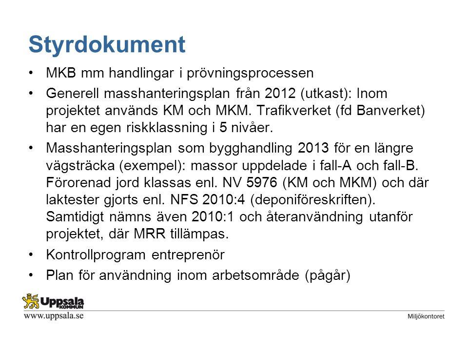 Styrdokument MKB mm handlingar i prövningsprocessen