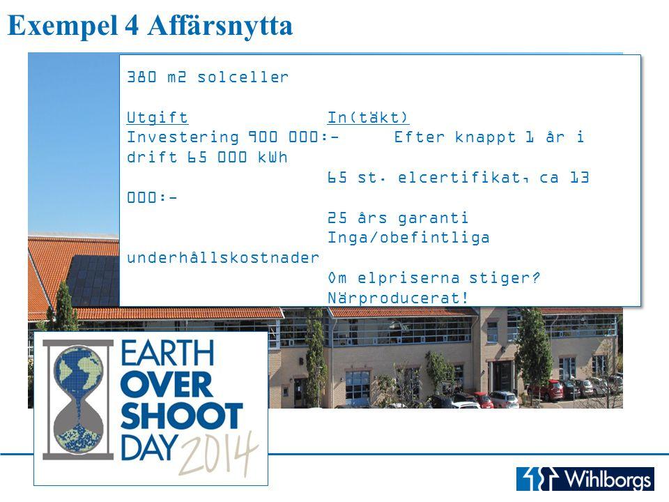 Exempel 4 Affärsnytta 380 m2 solceller Utgift In(täkt)