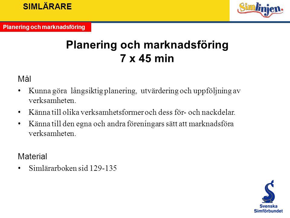 Planering och marknadsföring 7 x 45 min