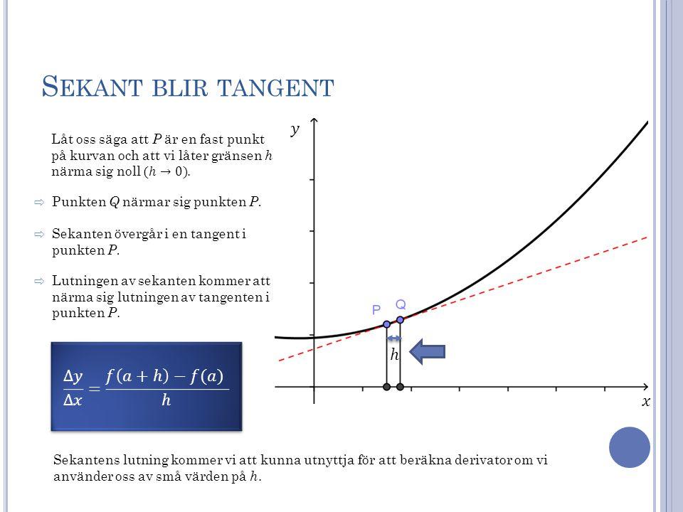 Sekant blir tangent 𝑦 ℎ Δ𝑦 Δ𝑥 = 𝑓 𝑎+ℎ −𝑓(𝑎) ℎ 𝑥