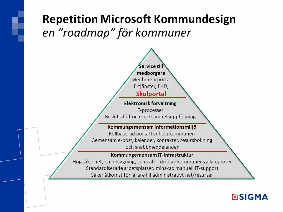 Repetition Microsoft Kommundesign en roadmap för kommuner